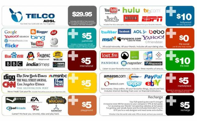 Les réseaux sociaux, pour les utiliser, il faut payer