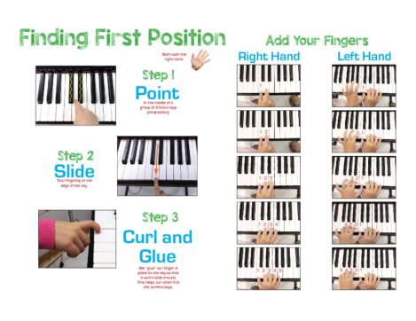 thumbnail of 3 Steps To First Position Keyboard