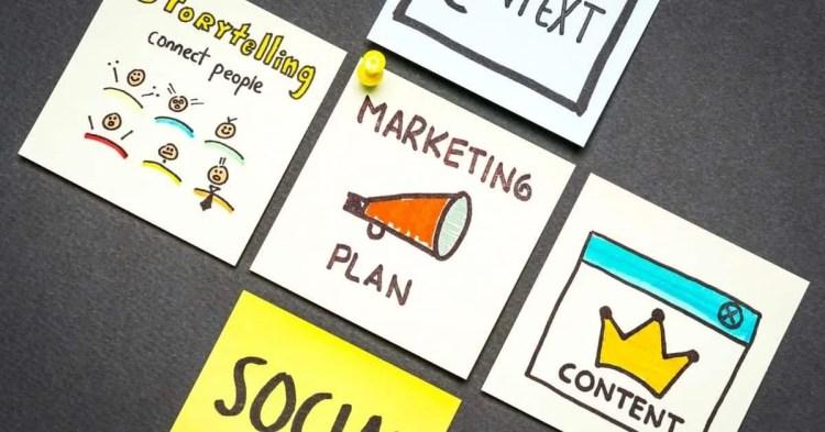 marketing plan graphic