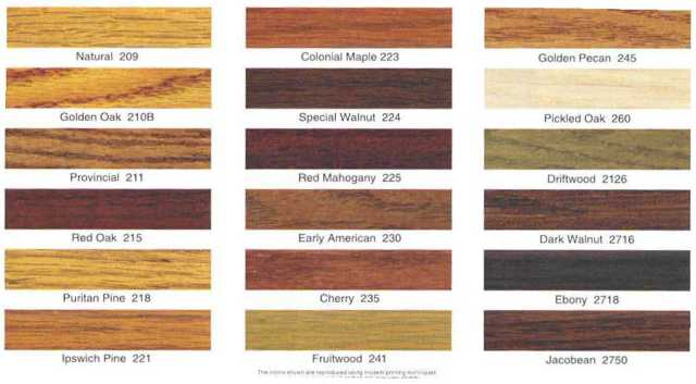 wood & stain color samples