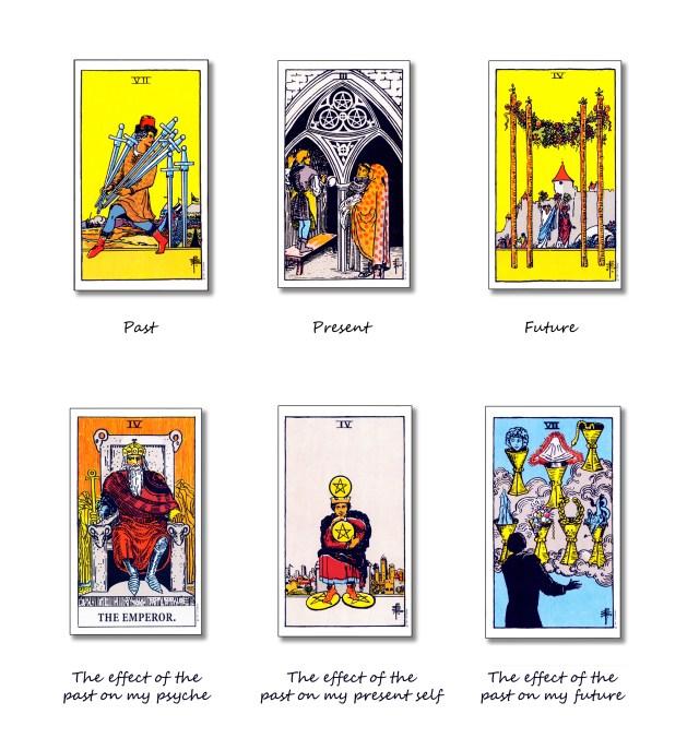 free three card love tarot reading | Applydocoument co