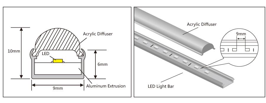 LED Light Bar Mini