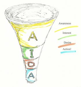 Hand drawn AIDA
