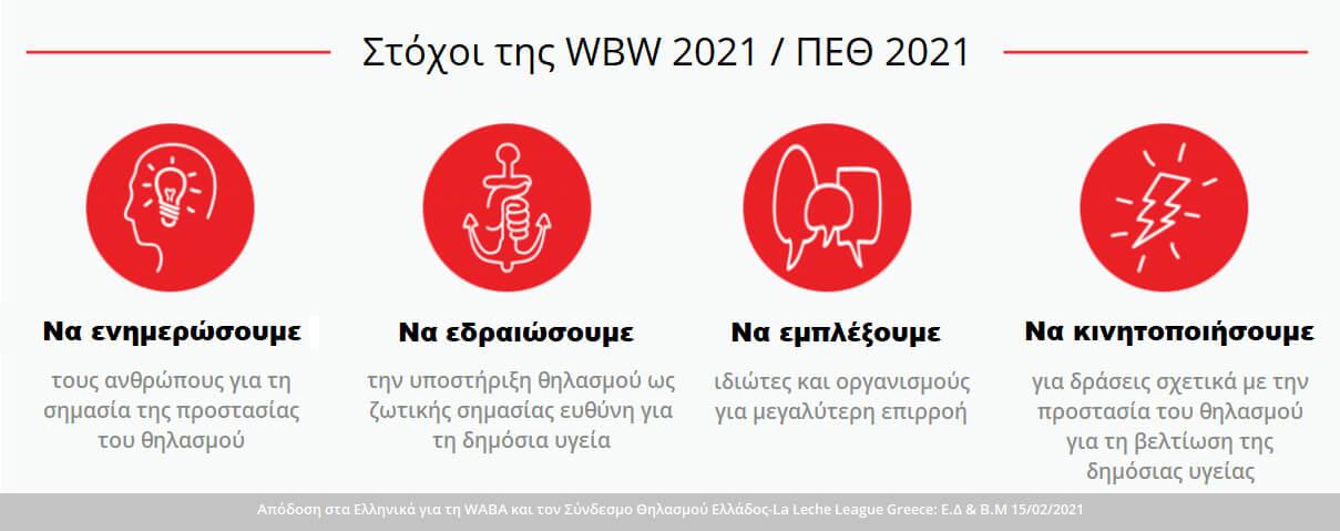 Παγκόσμια Εβδομάδα Θηλασμού 2021