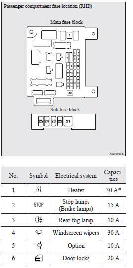 mitsubishi mirage 1998 stereo wiring diagram ford laser 1995 diamante fuse box 3000gt ~ odicis