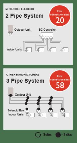 vrf ac wiring diagram  wiring diagram