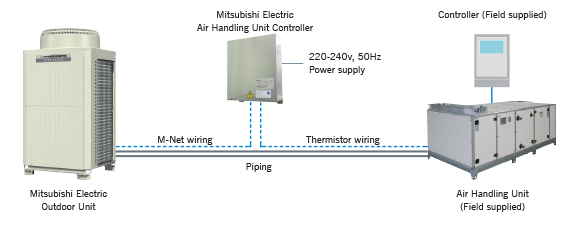 wiring diagram for ac unit thermostat 6 way square trailer plug pac-ah-m-j - air conditioning // mitsubishi electric city multi