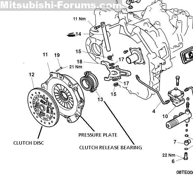 Wiring Diagram PDF: 2002 Mitsubishi Engine Diagram Clutch