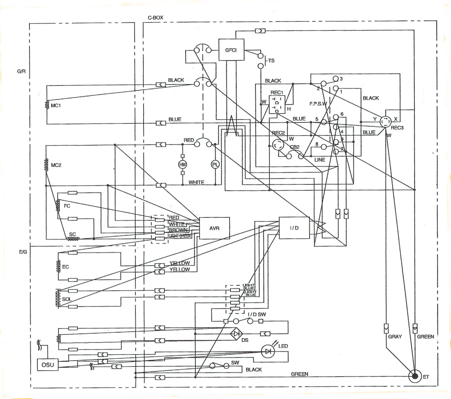 Wiring Diagram For Honda Eu2000i Generator Home Wiring