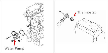 Wiring Diagram For 2004 Mitsubishi Galant Engine Cooling System Engine Illustrated Service
