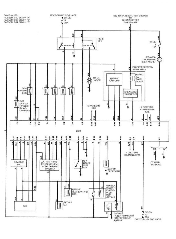 Система управления двигателем (Galant 2.4 л DOHC 1994 г
