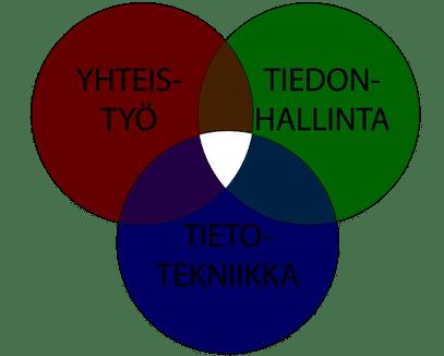 Mittaviiva Oy yrityksen arvot