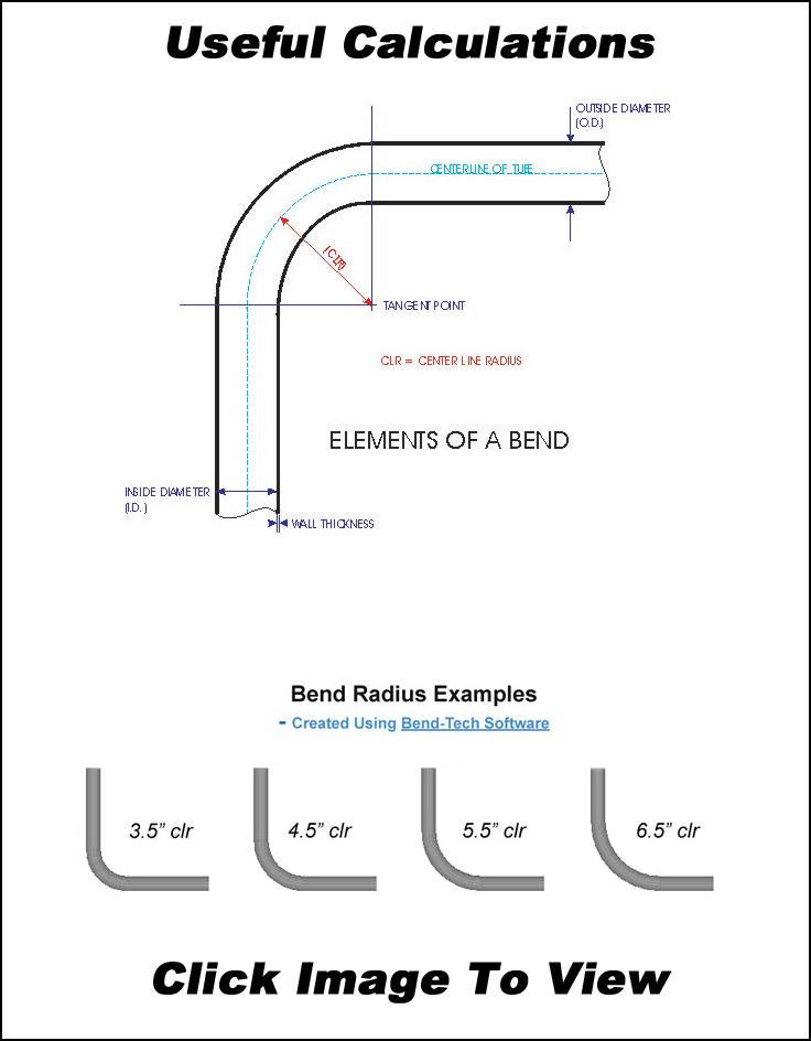 Technical Information & Shop Math