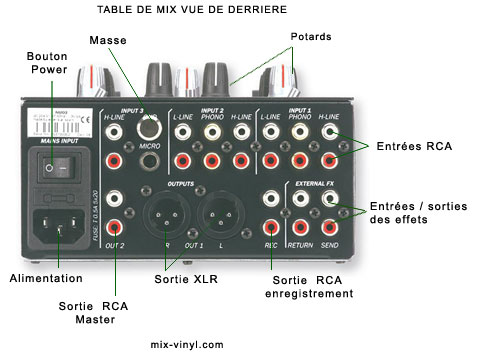 table-mix-RCA