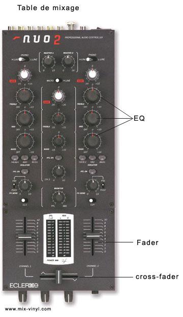 vinyl-mix-table