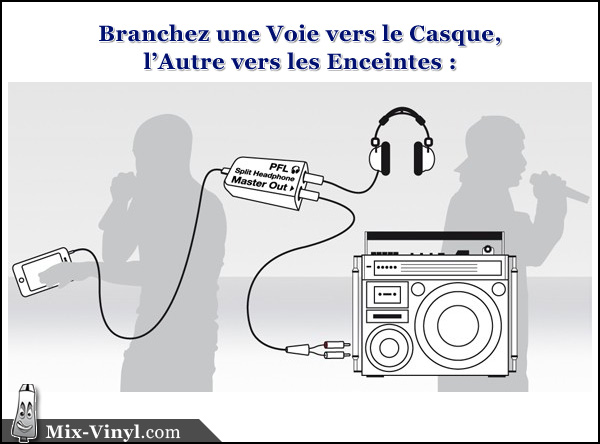 cable dj
