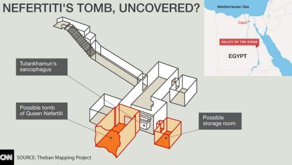 Τα δύο μυστικά δωμάτια που μπορεί να κρύβουν τον τάφο της Νεφερτίτι
