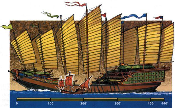 Ο Κινέζος ναύαρχος Ζενγκ γύρισε τον κόσμο πολύ πριν από τον Κολόμβο. Επί 30 χρόνια όργωνε τους ωκεανούς εξερευνώντας νέους τόπους. Γιατί η αυτοκρατορική αυλή διέταξε την επιστροφή του και τη διάλυση του γιγαντιαίου στόλου