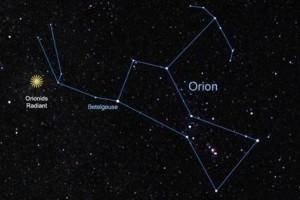 Constelatia orion si piramidele egiptene