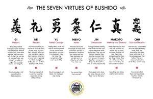 seven-virtues-of-bushido1