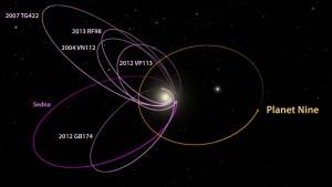 Pe urmele misterioasei planete Nibiru