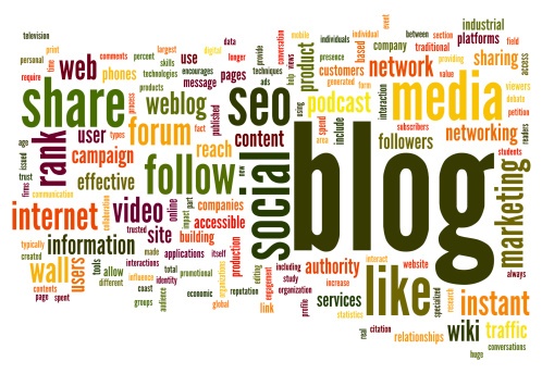 The Power of Blogging by Romila Chitturi