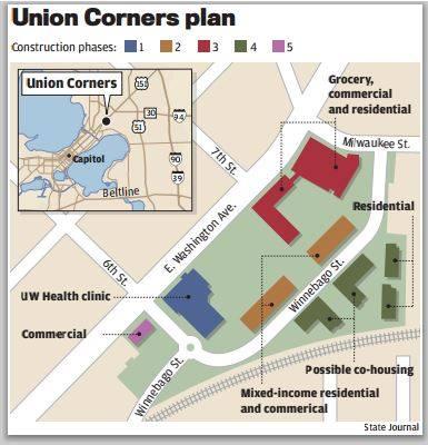 Union Corners Timeline