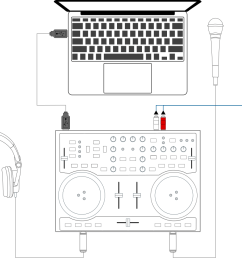 using mixxx together with a dj controller and integrated audio interface [ 1380 x 867 Pixel ]
