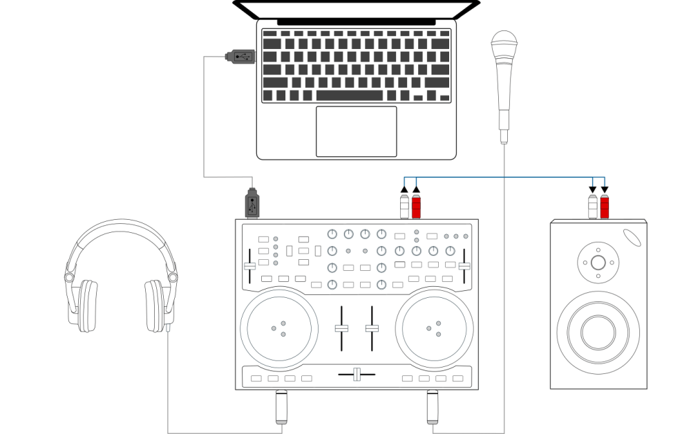 medium resolution of using mixxx together with a dj controller and integrated audio interface