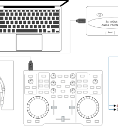 using mixxx together with a dj controller and external audio interface [ 1380 x 780 Pixel ]