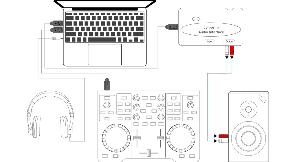 medium resolution of using mixxx together with a dj controller and external audio interface