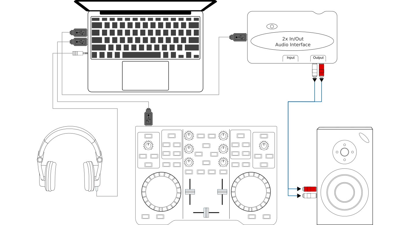 hight resolution of using mixxx together with a dj controller and external audio interface