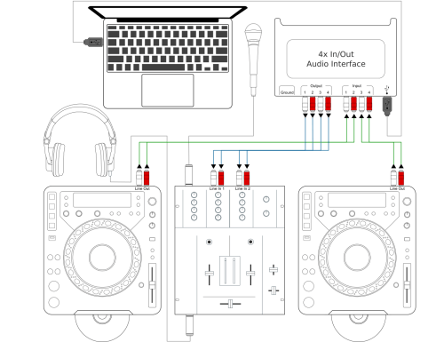 small resolution of using mixxx together with cdjs and external mixer