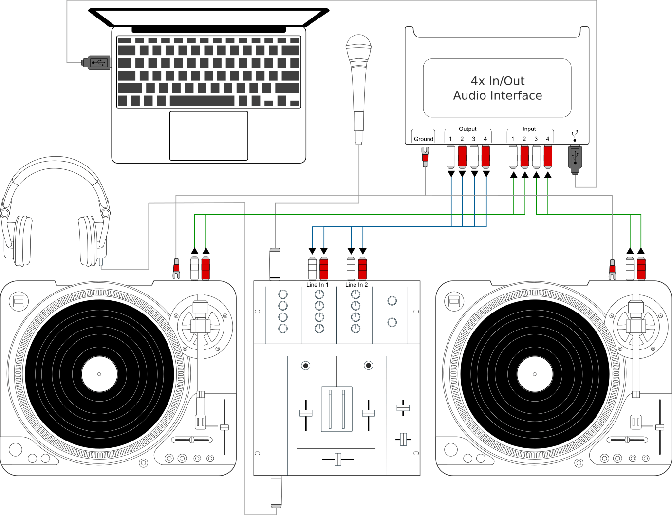 hight resolution of using mixxx together with turntables and external mixer