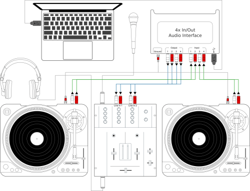 small resolution of using mixxx together with turntables and external mixer