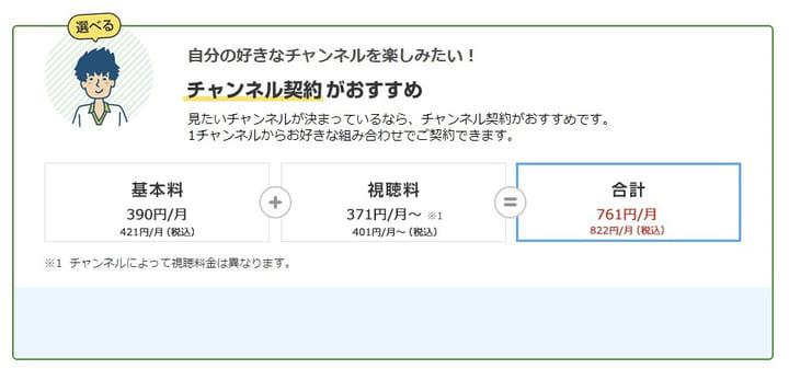 チャンネル契約の料金イメージ