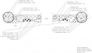 Yard Landscape Lighting Yard Lighting Ideas Wiring Diagram