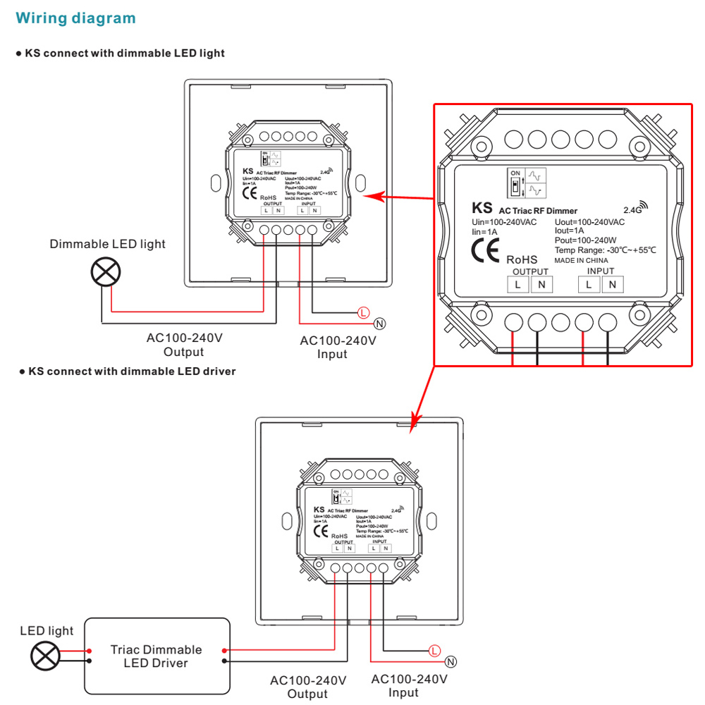 4 Zone Triac LED Dimmer 220V 230V 110V AC 2.4G Wireless