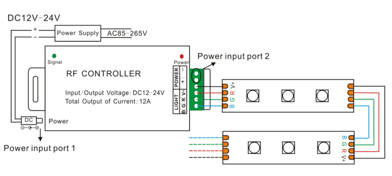 5050 led strip wiring diagram thermal fuse wireless rgb 44 key ir remote controller manufacturer - mjjcled.com
