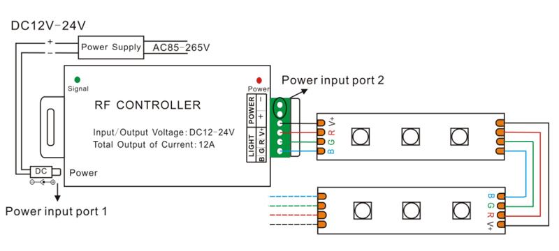 5050 rgb led strip wiring diagram horn with relay 12v 24v 12a 24 keys ir controller - mjjcled.com