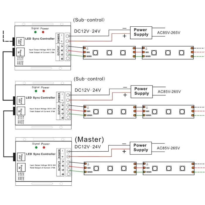 Control Panel Wiring Diagram Furthermore 100 Sub Panel Wiring Diagram