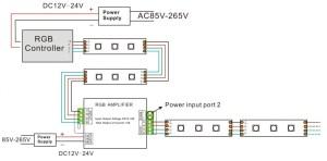 12V 24V 12A RGB LED Signal Amplifier For LED Strips  mjjcled