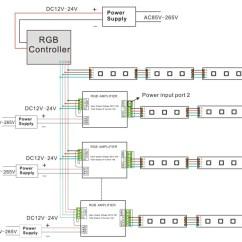 Wiring Diagram Light Bar Kenwood Radio Kdc X500 12v 24v 12a Rgb Led Signal Amplifier For Strips - Mjjcled.com