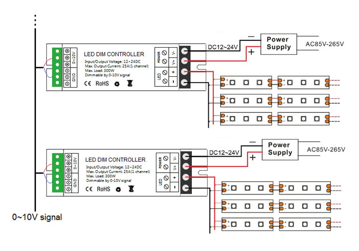 10v Led Wiring Diagram | Wiring Diagram  V Led Dimming Wiring Diagram on