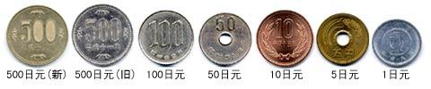 【臺幣·港幣】港幣換算臺幣 – TouPeenSeen部落格