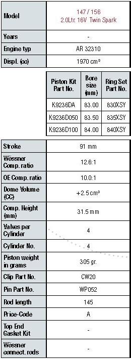 Pistons forgés WÖSSNER ALFA ROMEO 147 156 2.0 16s twin