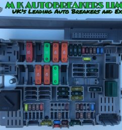 fuse box buy spares for bmw i fuses and wiring diagram bmw 3 series e90 e91 [ 1600 x 1195 Pixel ]