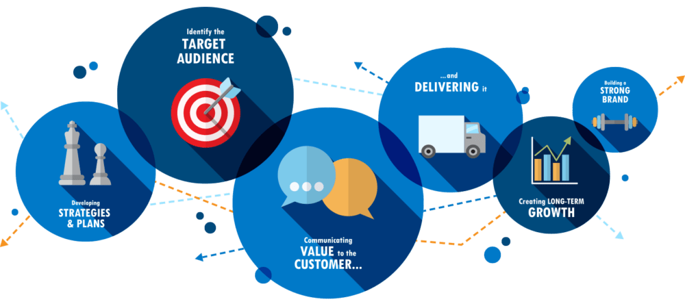 Marketing-Strategy-Planning » MK Digital Media