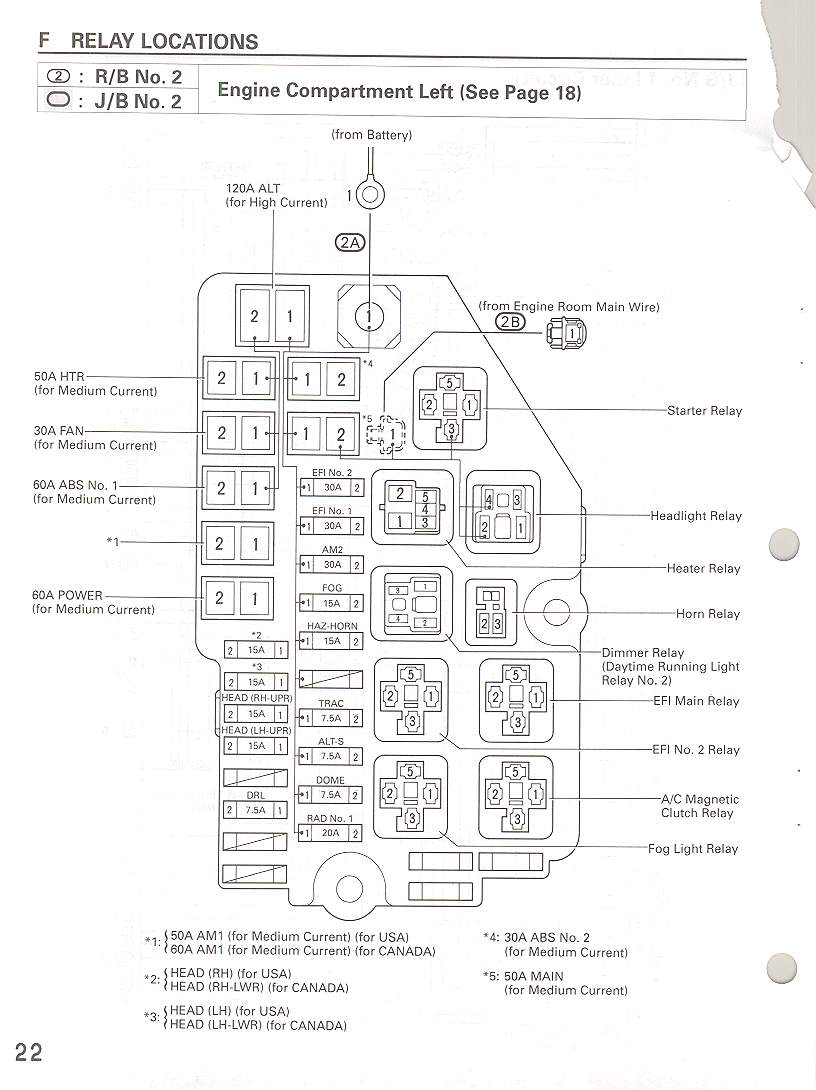supra 2jz gte wiring diagram iron carbon thermal equilibrium fuse box all data library ge