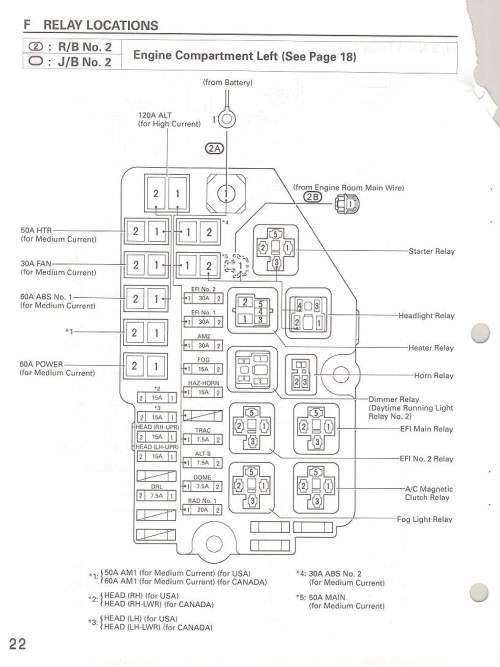 small resolution of toyota supra fuse box diagram wiring diagram blogs vanagon fuse box diagram 94 supra fuse box diagram